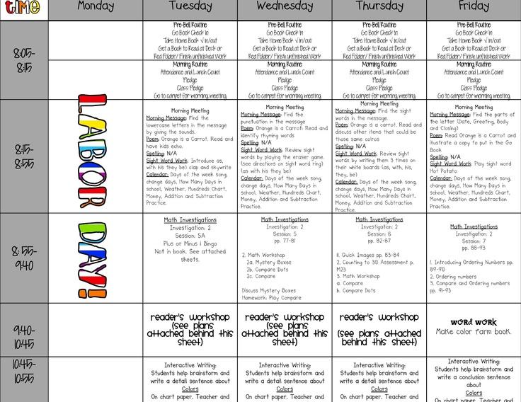 80 best Lesson planning images on Pinterest School, Preschool - sample common core lesson plan