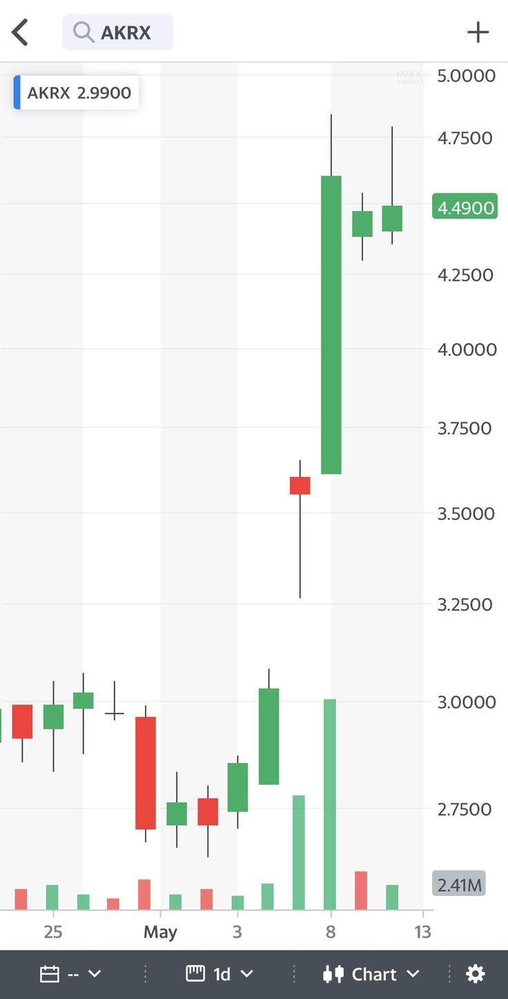 stock market news today yahoo finance