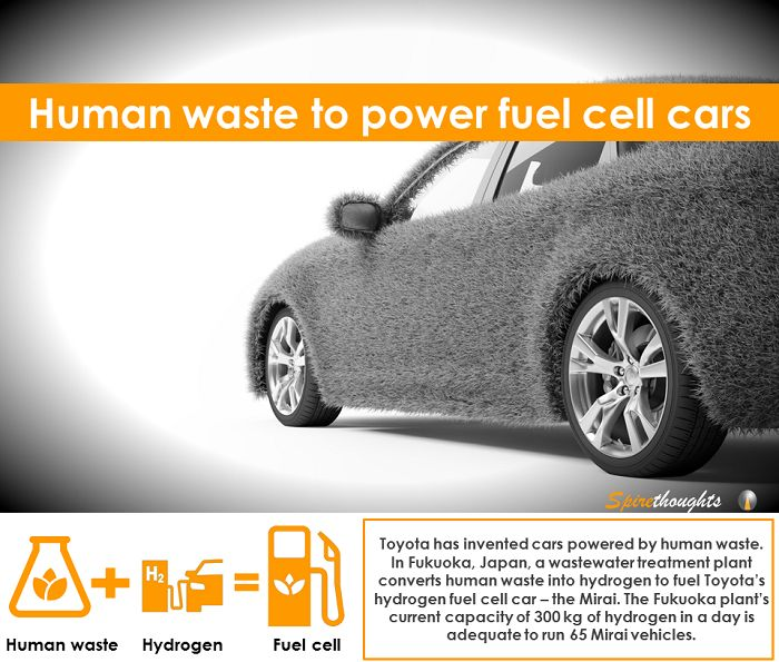 Will tomorrow's cars run on hydrogen drawn from human waste? #Spire#Spirethoughts#car#fuel#humanwaste#hydrogen