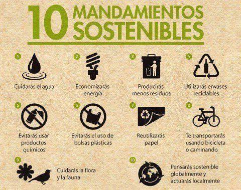Los 10 mandamientos sostenibles