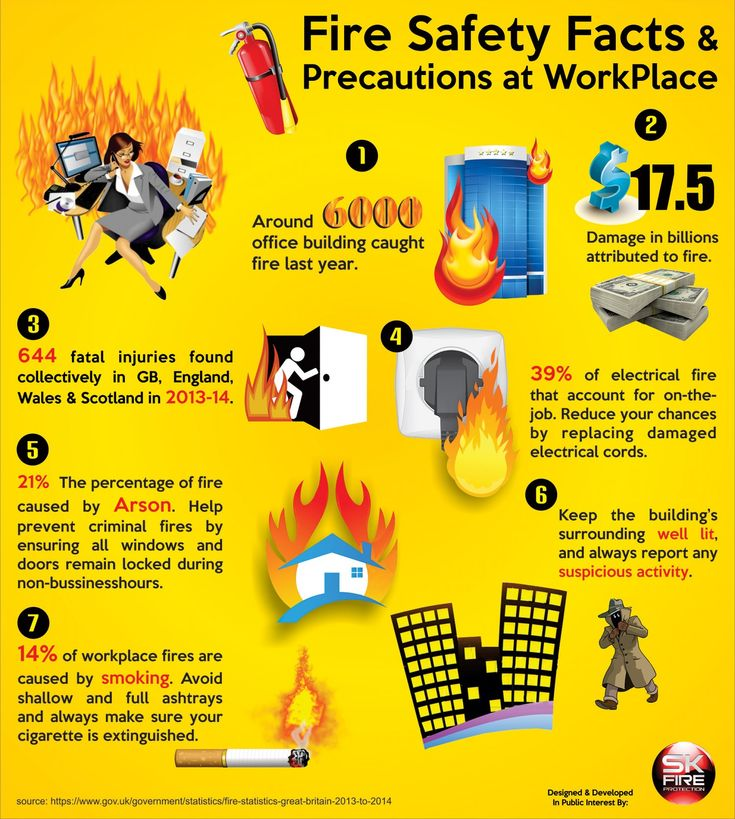 No matter type of business you conduct at your workplace