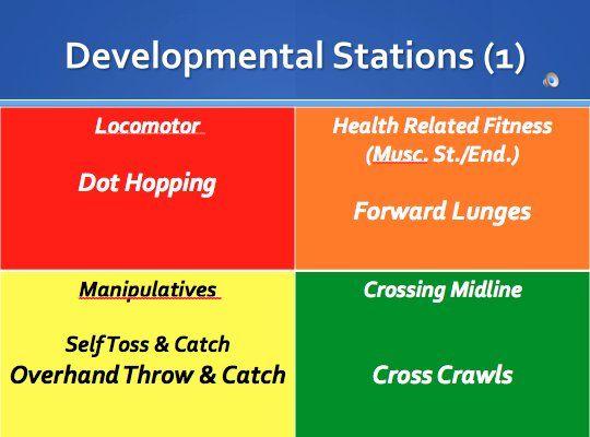 Developmental station gifs - @exercys #physed