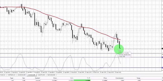 put optionshandel beispiele forex eur/usd i forex handel und trading
