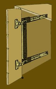 retractable cupboard door hinges search kitchen cupboards cupboard