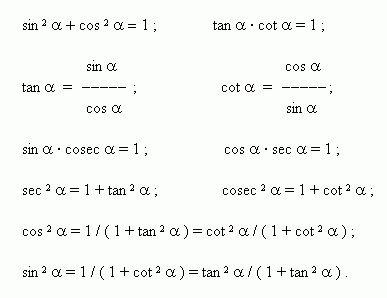 Вся элементарная математика - Учебное пособие - Тригонометрия - Соотношения между тригонометрическими функциями одного и того же угла ...