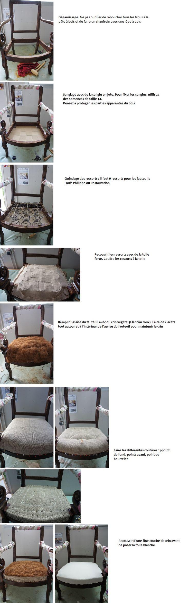 comment retapisser un fauteuil louis philippe upholstery. Black Bedroom Furniture Sets. Home Design Ideas