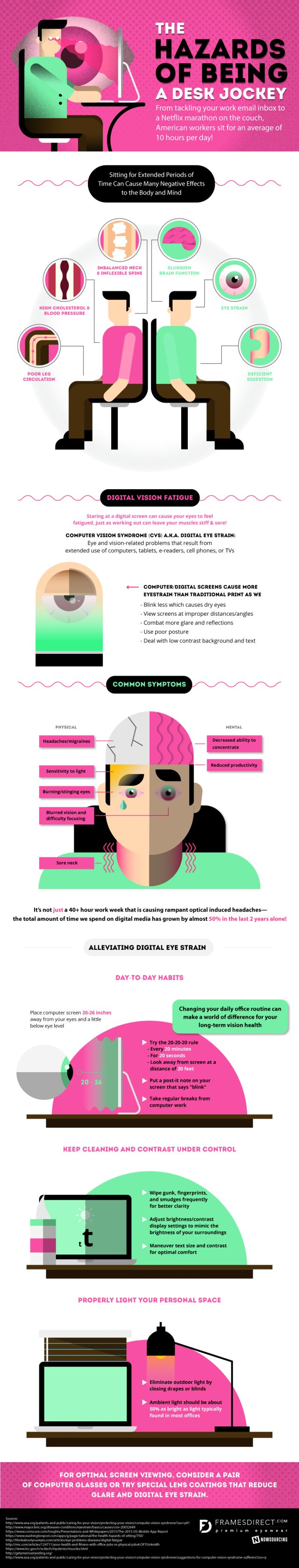 Computer Vision Syndrome #infographic