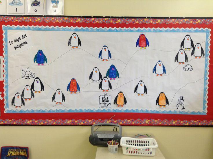 The Penguin Bulletin Board I made with my Grade 1 students. Le babillard de pingouins que j'ai réalisé avec mes élèves de première année.