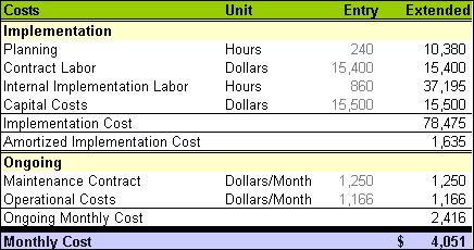 Download this template Create a costbenefit analysis of your – Simple Cost Benefit Analysis Template
