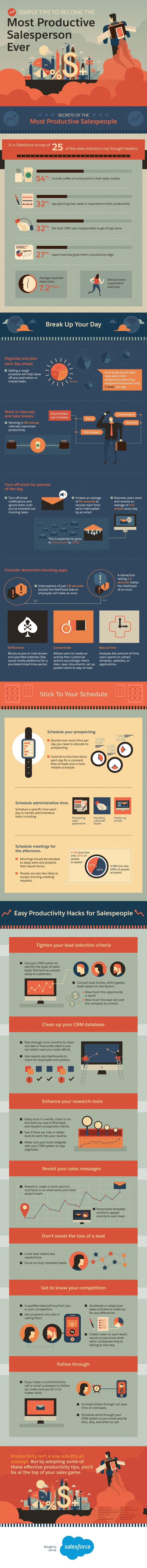 Secrets of the Most Productive Salespeople [Infographic]