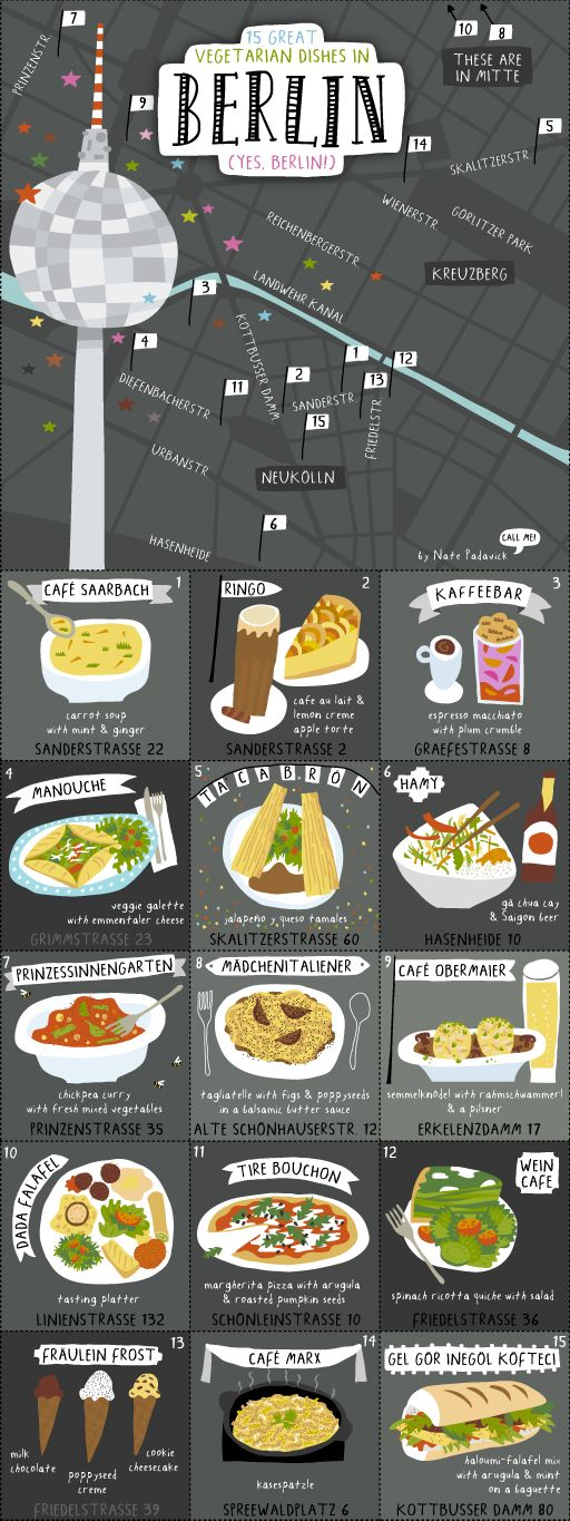 Vegetarian Restaurants in Berlin | Infografik More information on #Berlin: visitBerlin.com