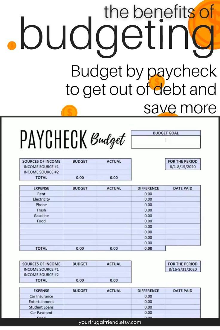 Paycheck To Paycheck Budget Template Zero Based Budget Printable Editable Pdf Bi Monthly Budget In 2020 Monthly Budget Template Budgeting Paycheck Budget