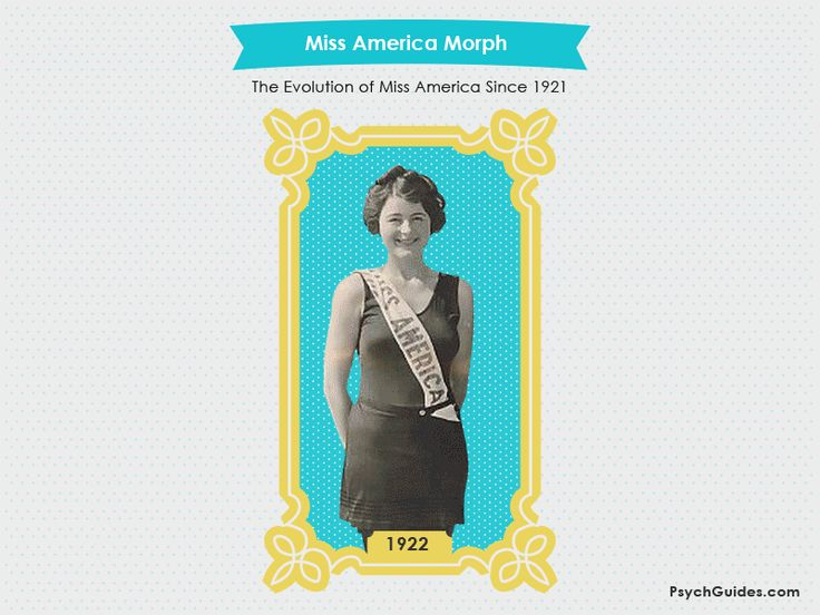 This GIF Shows How Miss America's Body Has Changed Since 1921 #refinery29  http://www.refinery29.com/2015/09/93937/miss-america-body-ideal
