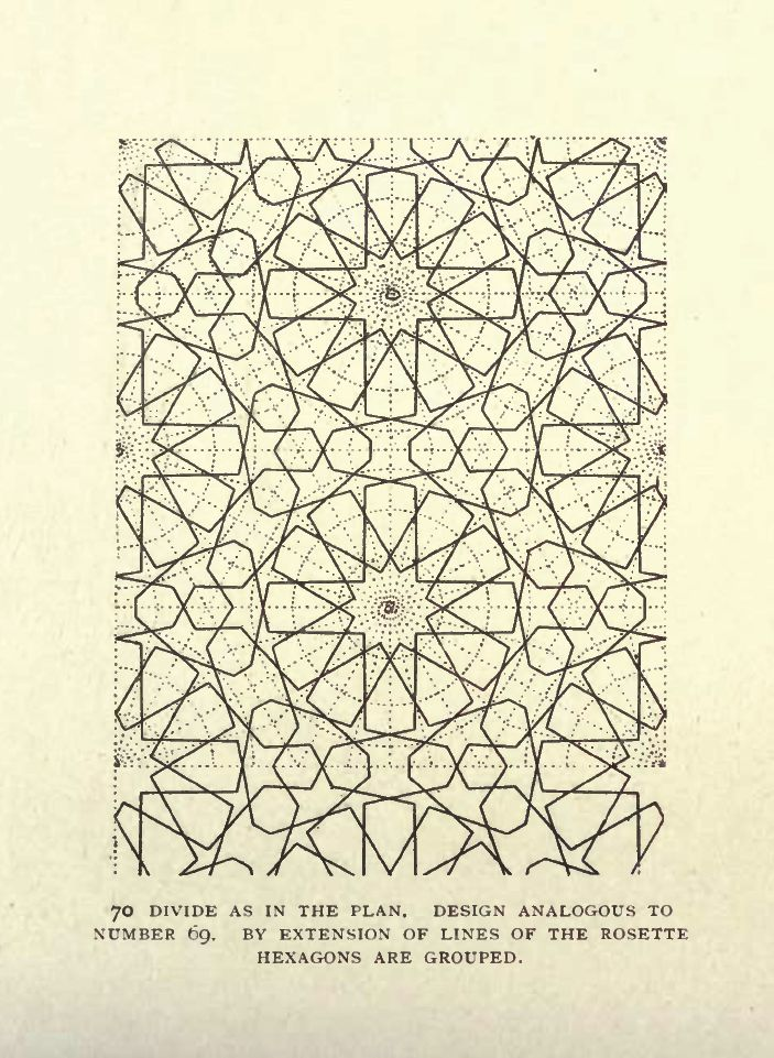 geometria 155