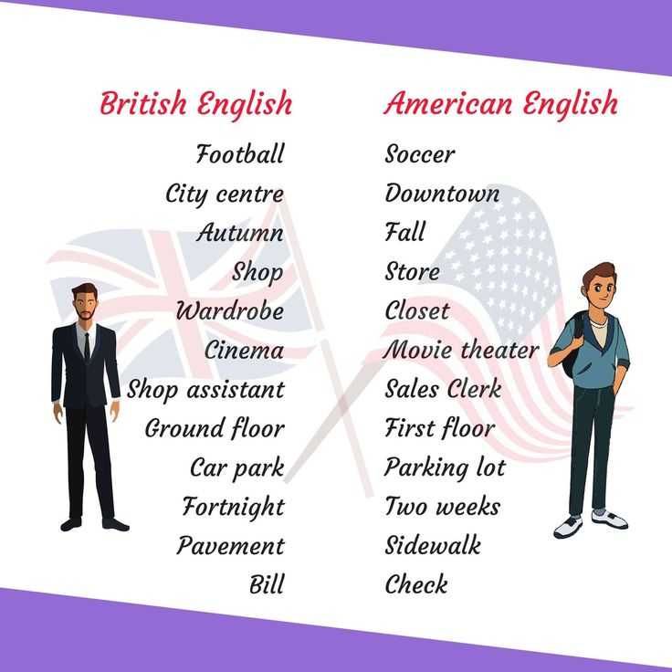 British and American English often use different terms to describe the same thing...