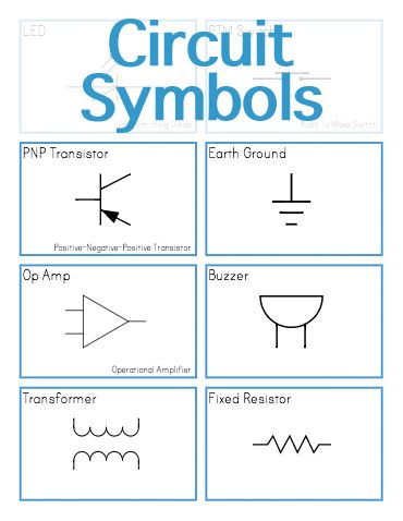 customizable and printable electric circuit symbols flashcards rh pinterest com