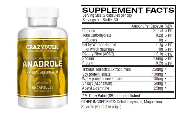 Anadrole Review - Best Legal Anadrol Alternative by Crazy Bulk ...
