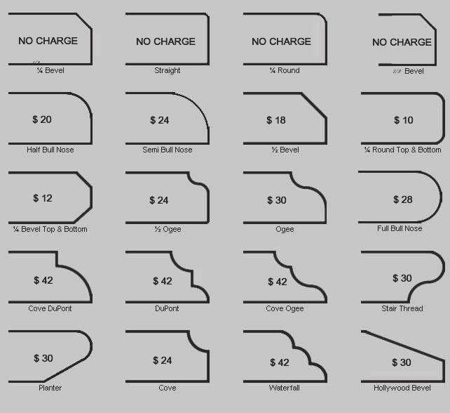 Quartz Countertop Edge Profiles | Edge Profiles, Kitchen Smarts - Granite & Marble.