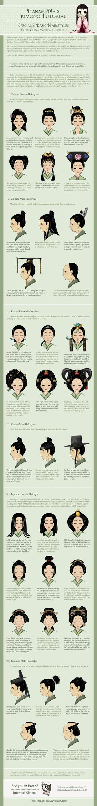 The next part of my tutorial would cover informal kimono, but I was asked by about the differences between traditional japanese and chinese hairstyles. So I decided to make this little tutorial spe...