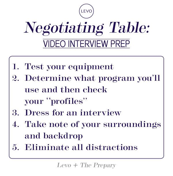 288 best Job Interview Tips images on Pinterest Job interviews - first interview tips