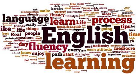 7 Soal Singkat Merangkai Kata Dalam Bahasa Inggris Beserta Jawaban Lengkap - http://www.sekolahbahasainggris.com/7-soal-singkat-merangkai-kata-dalam-bahasa-inggris-beserta-jawaban-lengkap/