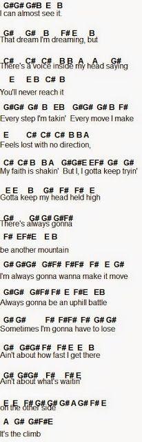 The Climb- Flute Sheet Music