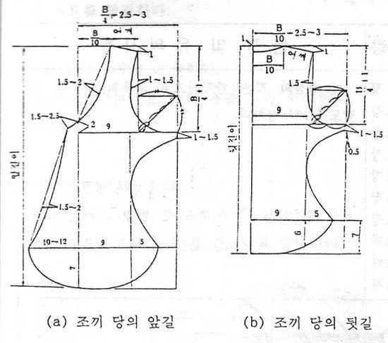 hanbok  http://blog.naver.com/PostView.nhn?blogId=hsl5748logNo=120013780216