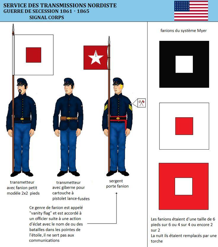 """Le """"signal corps"""" de l'armée de l'union"""