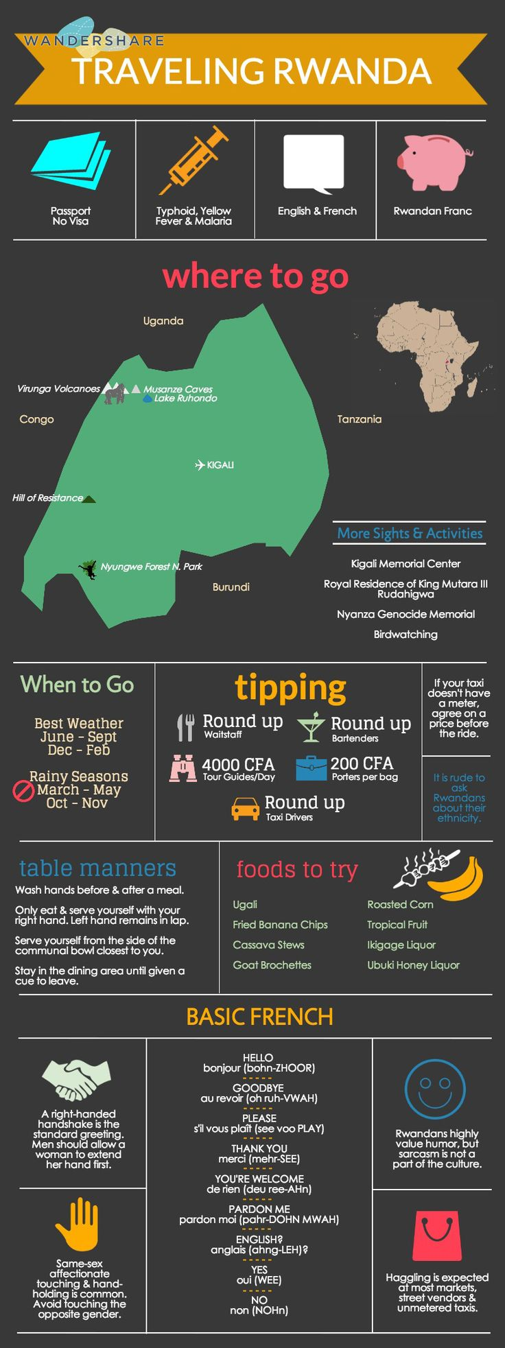 #Rwanda #Travel Cheat Sheet; Sign up at www.wandershare.com for high-res images. http://finelinedrivingacademy.co.uk