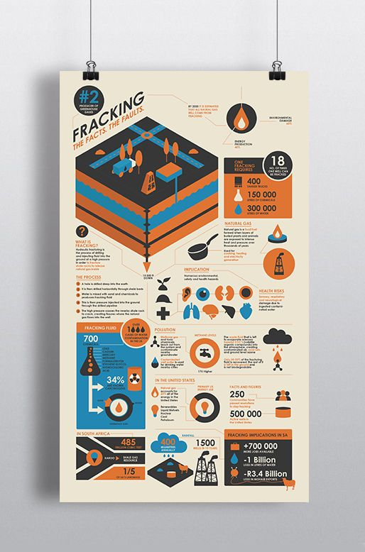 Fracking Infographic by Nicole Liebenberg, via Behance