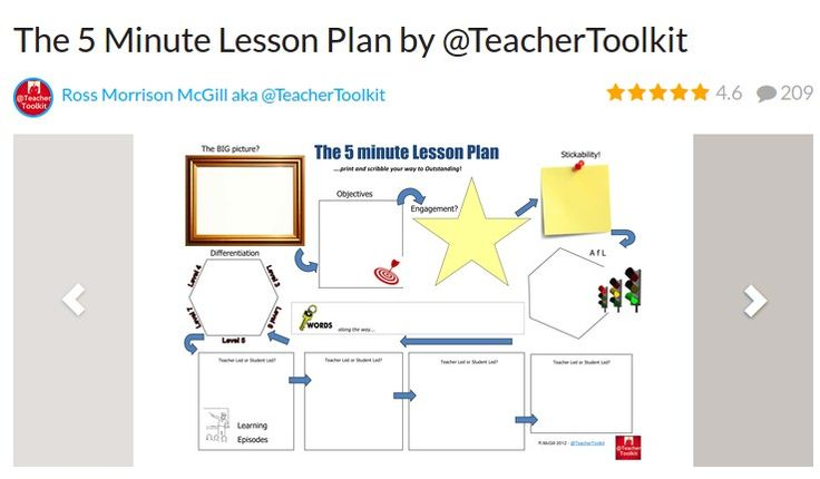 5 Minute Lesson Plan Designed to reduce planning time & focus on key learning phases within a lesson. (Will still require thinking!)
