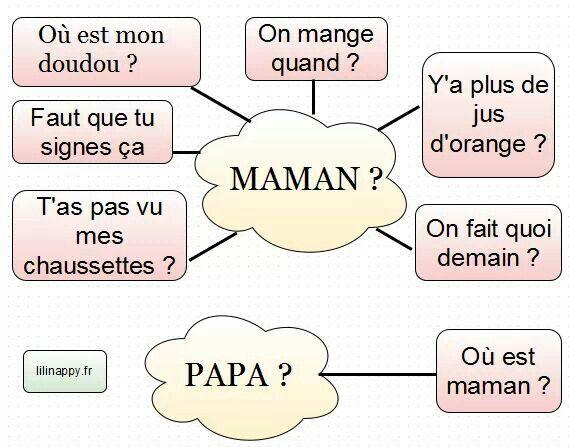 Citation Maman au quotidien... 30/03/2015