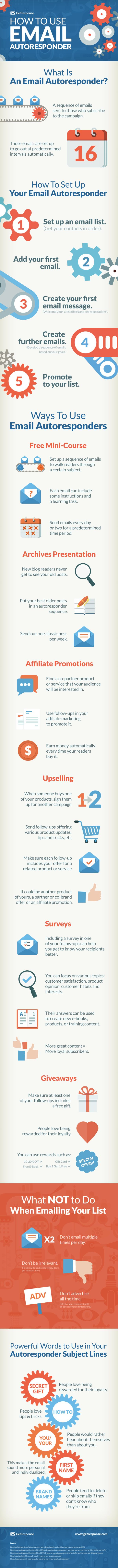 How to use email autoresponders - #infographic. I use aweber for my email autoresponder, the most reasonable with the most functionality on the market. You can check it out for only $1. Click here for more information: http://www.theonlinevideomarketer.com/aweber