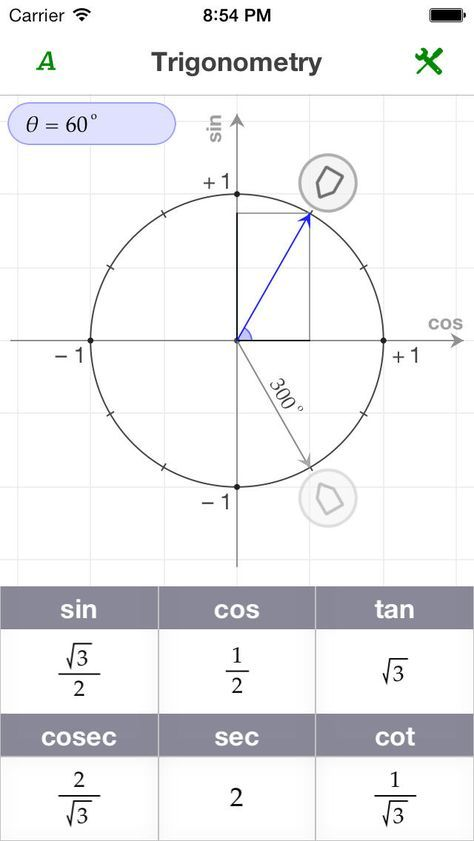 The  Best Unit Circle Table Ideas On   Mathematical