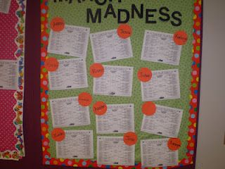 March Madness in the Classroom: Fill out brackets, discuss probability, percentages, find locations of schools!