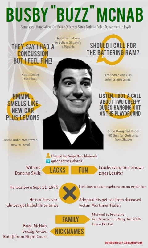 Who is Buzz McNab? – Infographic – #Psych