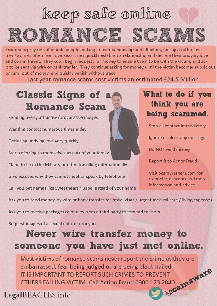 How to find online dating scams