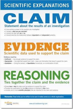 Download a free Scientific Explanations (Claim, Evidence, Reasoning) poster, suitable for printing for your classroom. If You Only Concentrate on One New Strategy, Make it CER Every science teacher understands the value of students being able to explain phenomena, not simply to define vocabulary words or to answer questions that require them to show what they have memorized. But teaching students to construct explanations is challenging. IQWST makes the process easier by supporting t...