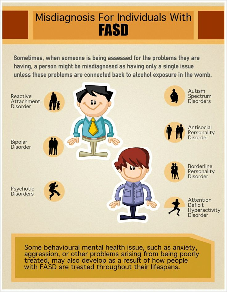 an analysis of fetal alcohol syndrome Fetal alcohol spectrum disorder (fasd) is a term that encompasses  in the  second analysis, exposed individuals categorized as not fas or.