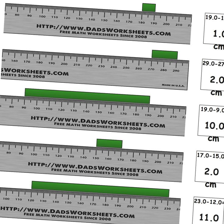 Worksheets for measuring length on a metric ruler from ...