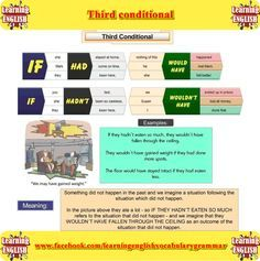 third conditional explained with examples - learning English grammar