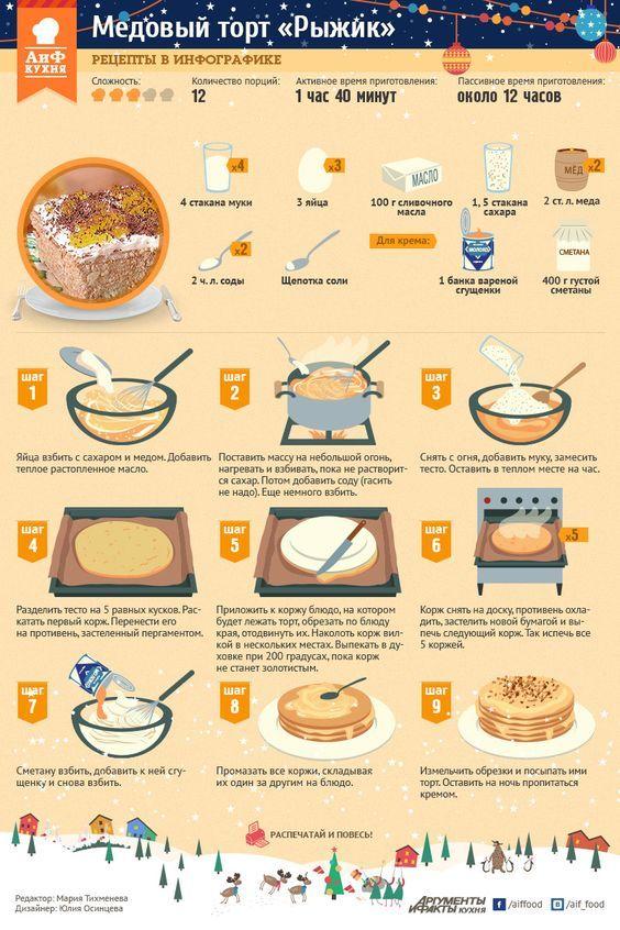 Как приготовить медовый торт «Рыжик»   Стол   Новый год   Аргументы и Факты: