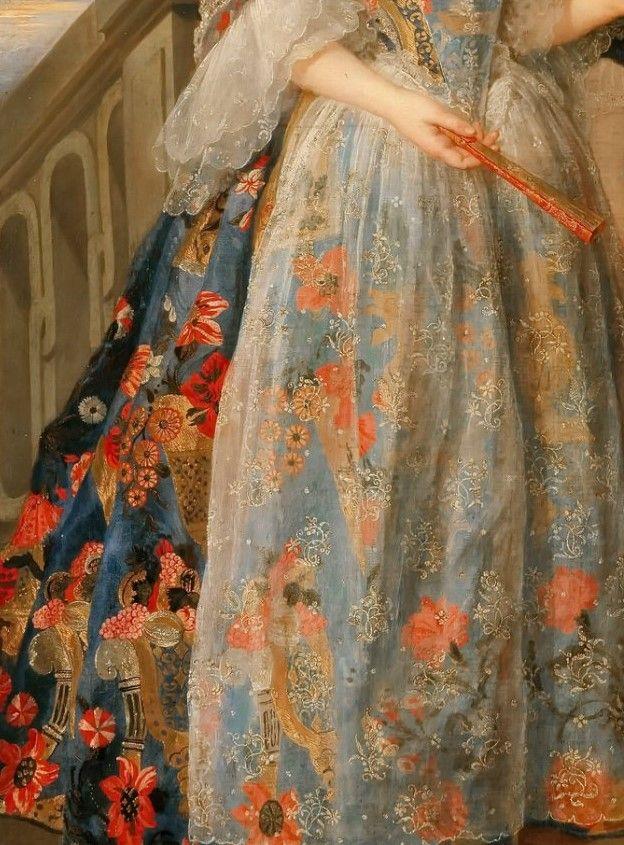 Catherine- Eleonore de Bethisy by Simon Belle. Alethe. Zeuxis y Parrasio. Las ideas empiristas. Delicadeza.