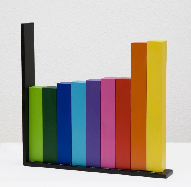 Diagram Over The Total Amount Of Statistics Produces By Statistics... - Diagram