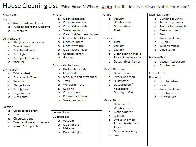 image regarding Professional House Cleaning Checklist Printable referred to as Cleansing Property: Space Cleansing Listing Pdf