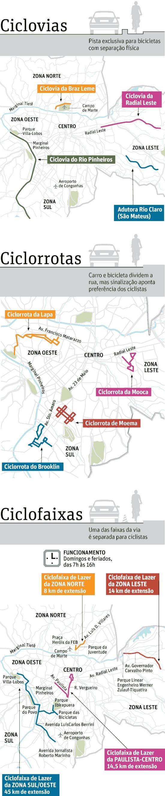 Folha de S.Paulo - Cotidiano - Conheça as ciclovias, ciclofaixas e ciclorrotas de São Paulo - 06/10/2012