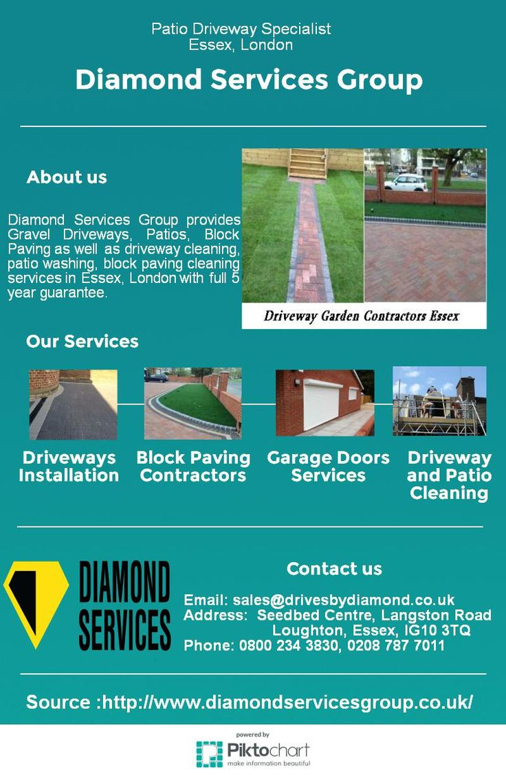#Driveway Garden #Contractors #Essex - Block Paving, Patio designs at one place with Block Paving price guide..