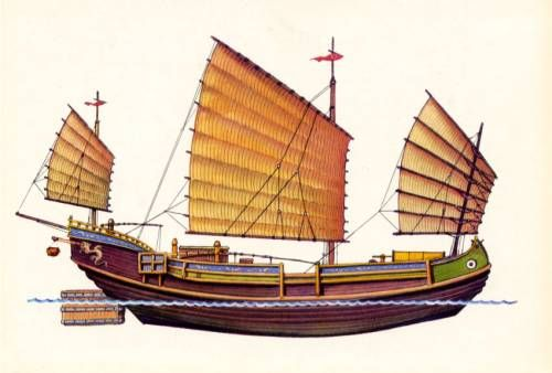 17 Best images about Ancient History- ships, boats on ...