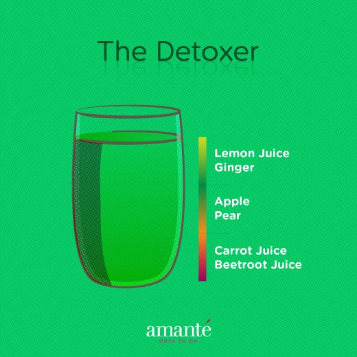Detoxify your system over the weekend with this simple smoothie.