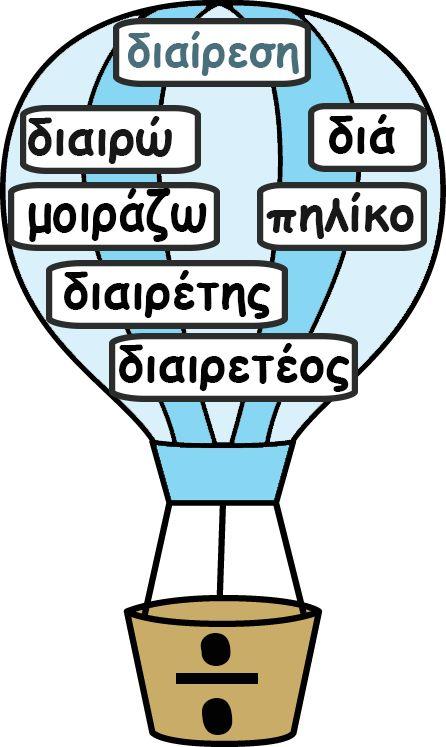 Λεξιλόγιο για διαίρεση
